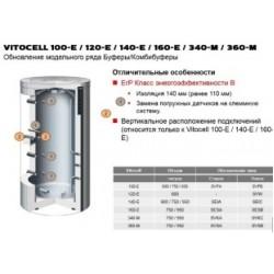 Обновление модельного ряда Vitocell 100-E/140-E/160-E/340-M/360-M