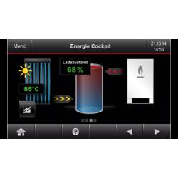 Панель управления Energie-Cockpit делает наглядным и понятным Ваше потребление энергии