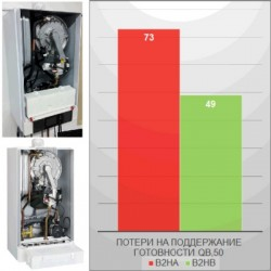 Обновление модельного ряда Vitodens 200-W и Vitodens 222-F
